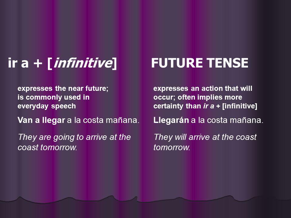 ir a + [infinitive] FUTURE TENSE Van a llegar a la costa mañana.